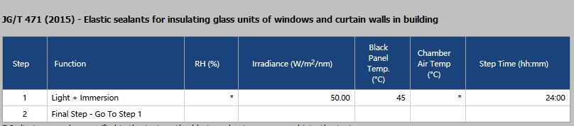 HONGZHAN-SUN氙燈老化試驗箱用于JG/T 471-2015的測試方法