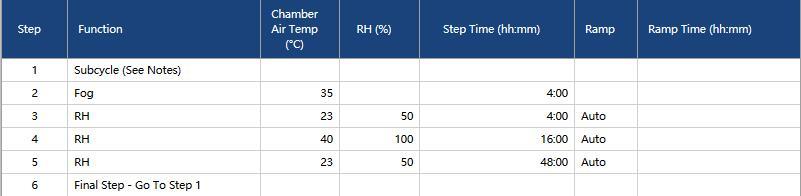 HONGZHAN-FOG 6鹽霧試驗箱用于PV 1210-2010的測試方法