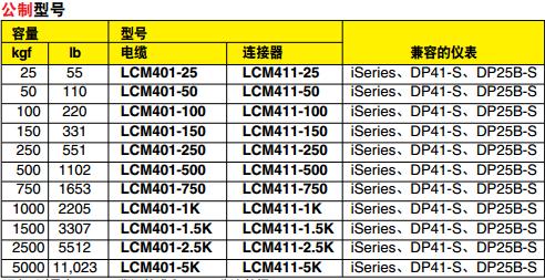 LC401/LCM401/LC411/LCM411稱重傳感器 尺寸和接線圖