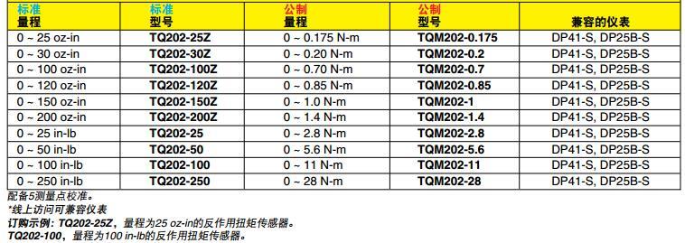 TQ202/TQM202扭矩传感器 规格