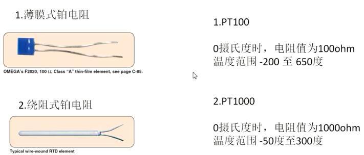 美國Omega鉑電阻PT100元件分類