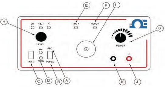 美國Omega TL-WELD熱電偶點焊機-焊接機-前面板圖