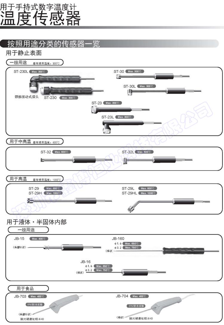 日本RKC熱電偶溫度探頭
