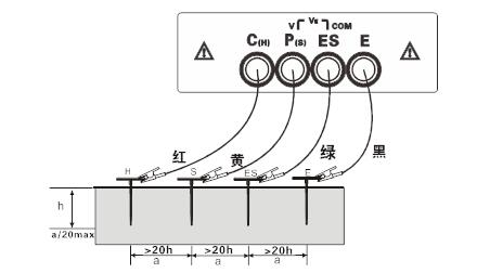 SG3010E土壤電阻率測試儀測量方法