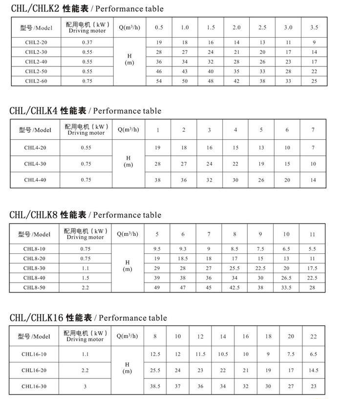 CHL,CHLK輕型不銹鋼多級泵
