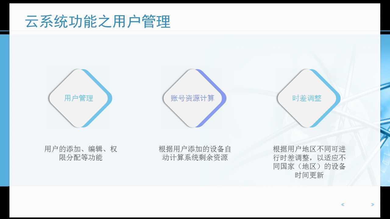 变频器远程监控方案