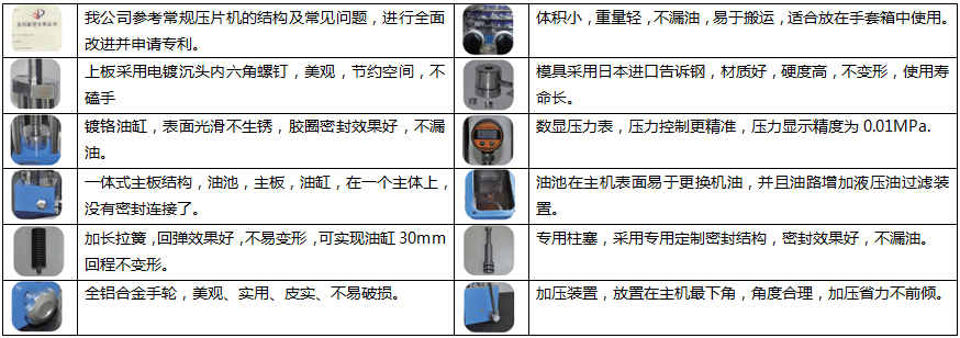 红杏视频下载安装黄實驗室壓片機的設計優點