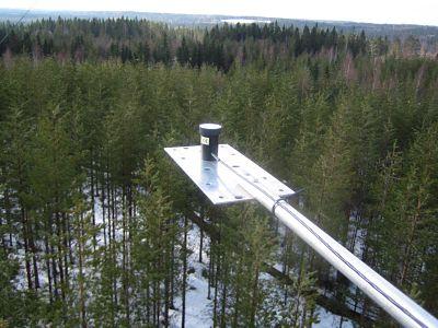 QT-2041 PRI光化學植被指數監測係統