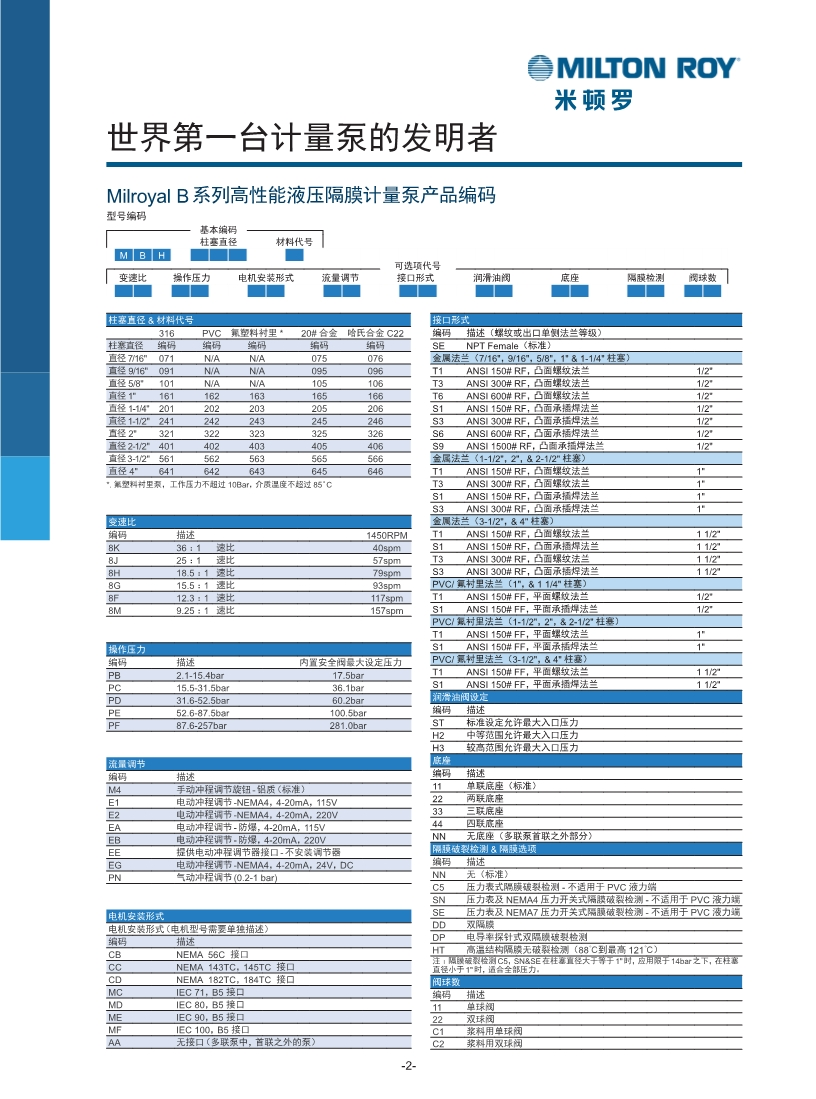 液壓隔膜計量泵選型表
