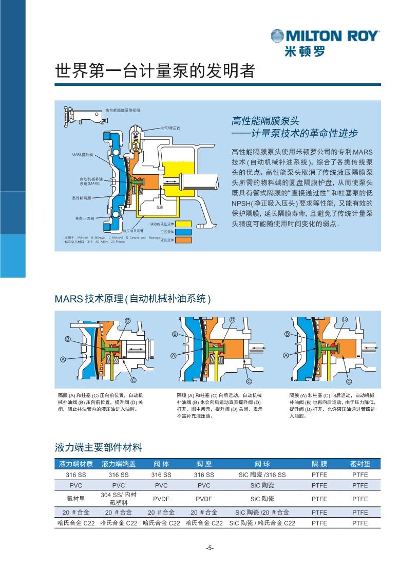 液壓隔膜計量泵原理