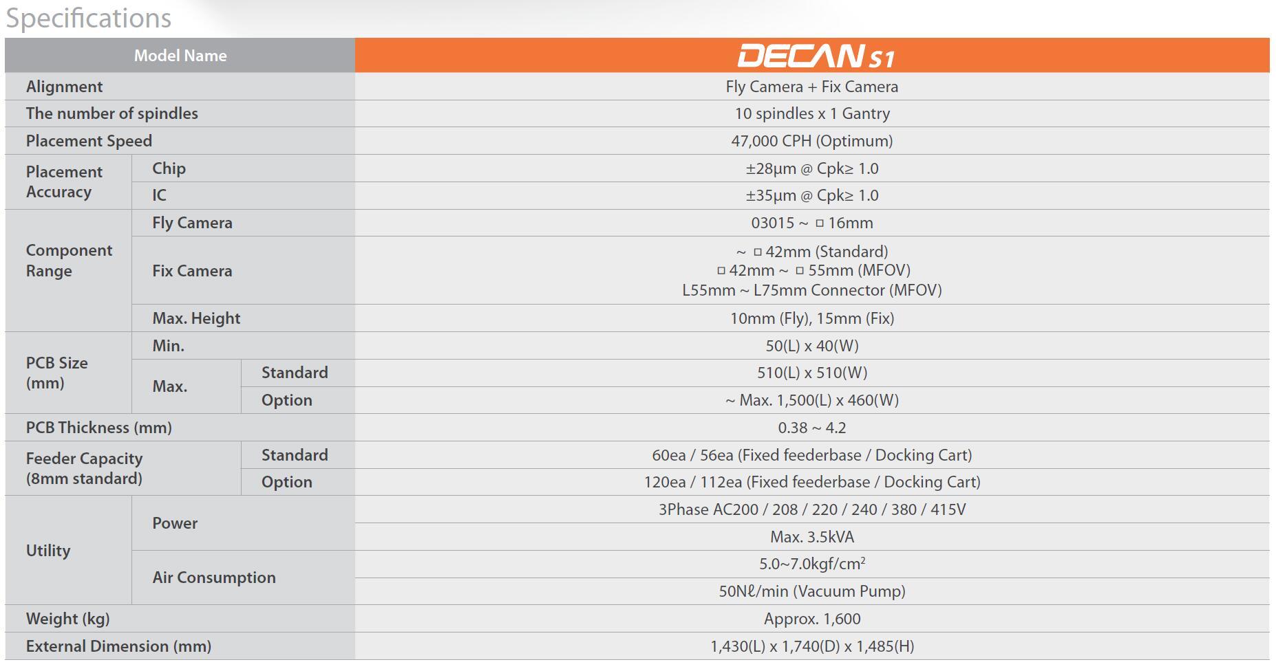 韓華貼片機Decan_S1參數資料