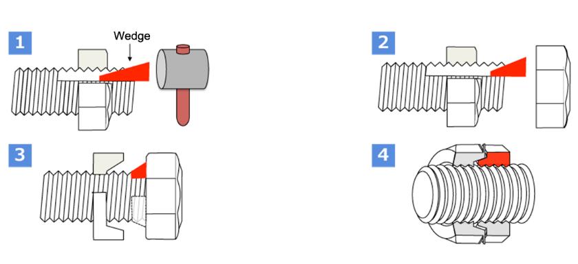 Hardlock螺母是永不松动的高铁螺母
