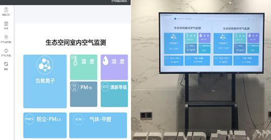 室内空气质量监测系统设计