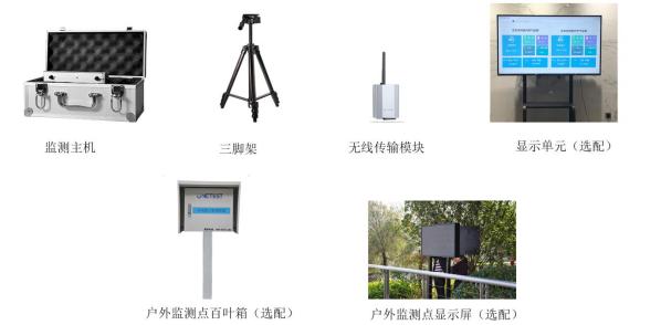 室内空气质量监测系统拓扑图