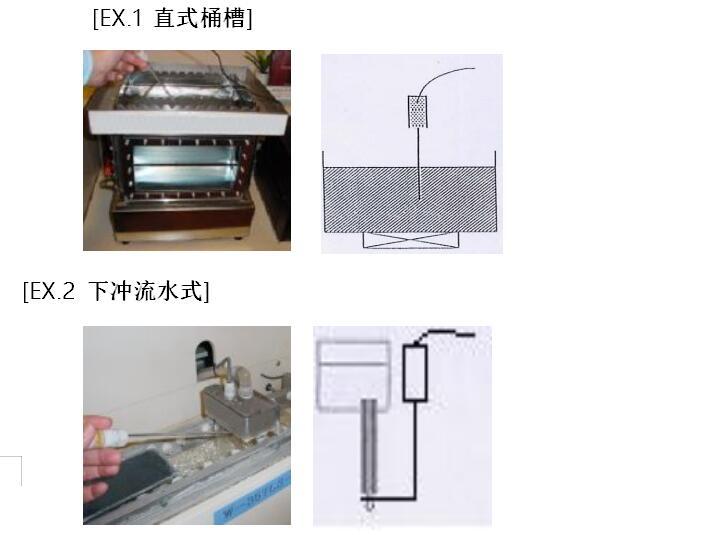 超音波音压计测量实例