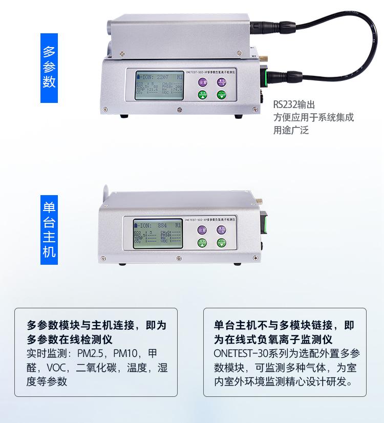 负氧离子检测仪到哪里能买到-厂家直销,支撑批量定制