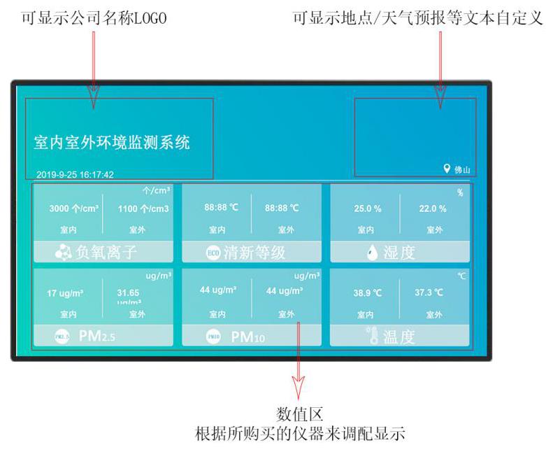qy88千嬴国际官网物联网监测系统显示图