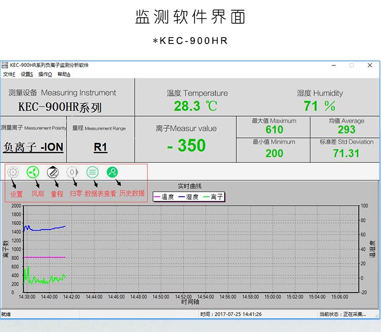 KEC900H/R负离子检测仪电脑App
