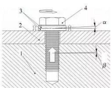 洛帝牢防松垫片的防松技术0512-82191998