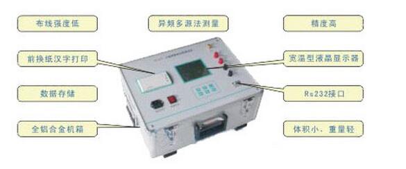 TE1505大地網接地阻抗測試儀