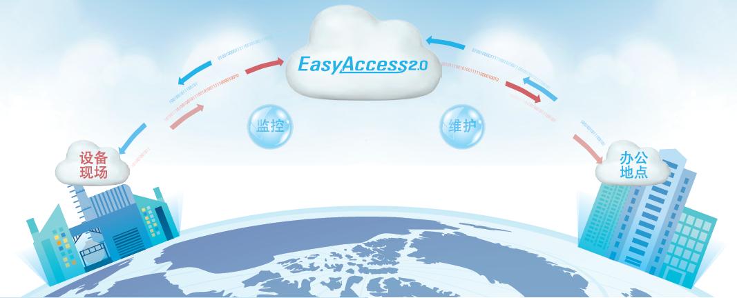 使用EasyAccess2.0,这些干货你你肯定不知道!