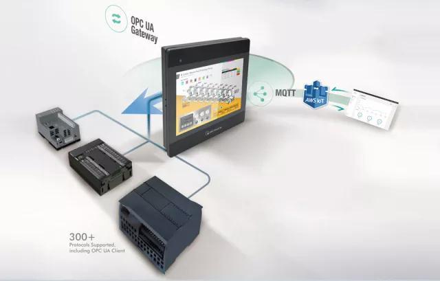 关系威纶触摸屏代理CMT3103中电自动化