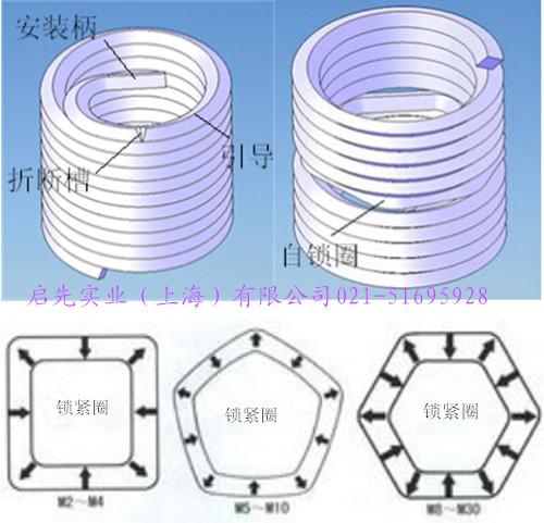 普通钢丝螺套与锁紧钢丝螺套有什么区别?