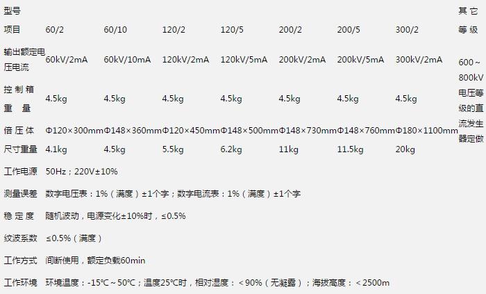 晟皋上海直流高压发生器
