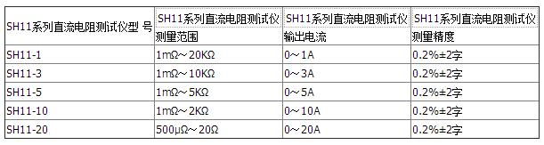 SH11系列 直流电阻测试仪技术参数