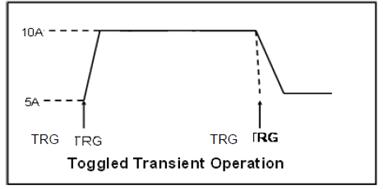 IT8500+系列 可编程直流电子负载