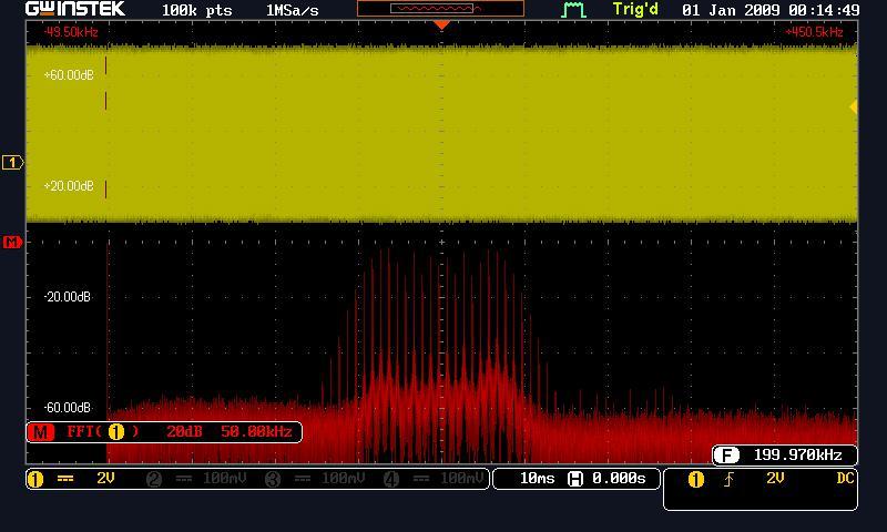 DCS-1000B系列示波器