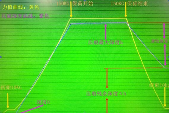 新一代奧龍芯洛氏硬度機產品功能介紹