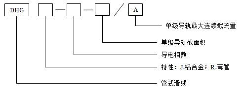 DHG(DHGJ)系列安全滑觸線