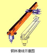 JGH 刚体滑触线和低阻抗滑触线