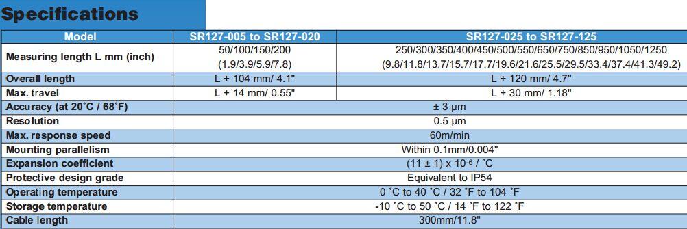 SR127磁柵尺
