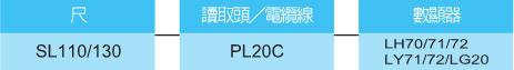 PL20C讀數頭