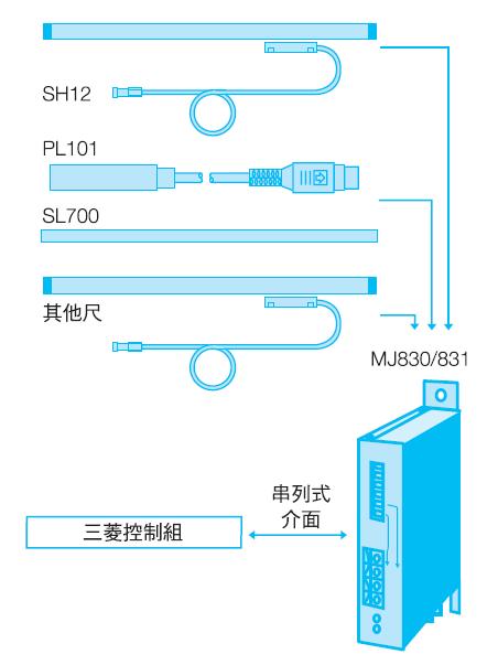 MJ830信號放大器/MJ831