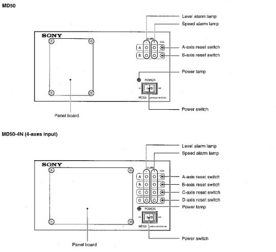 軋機輥縫檢測器MD50-2N