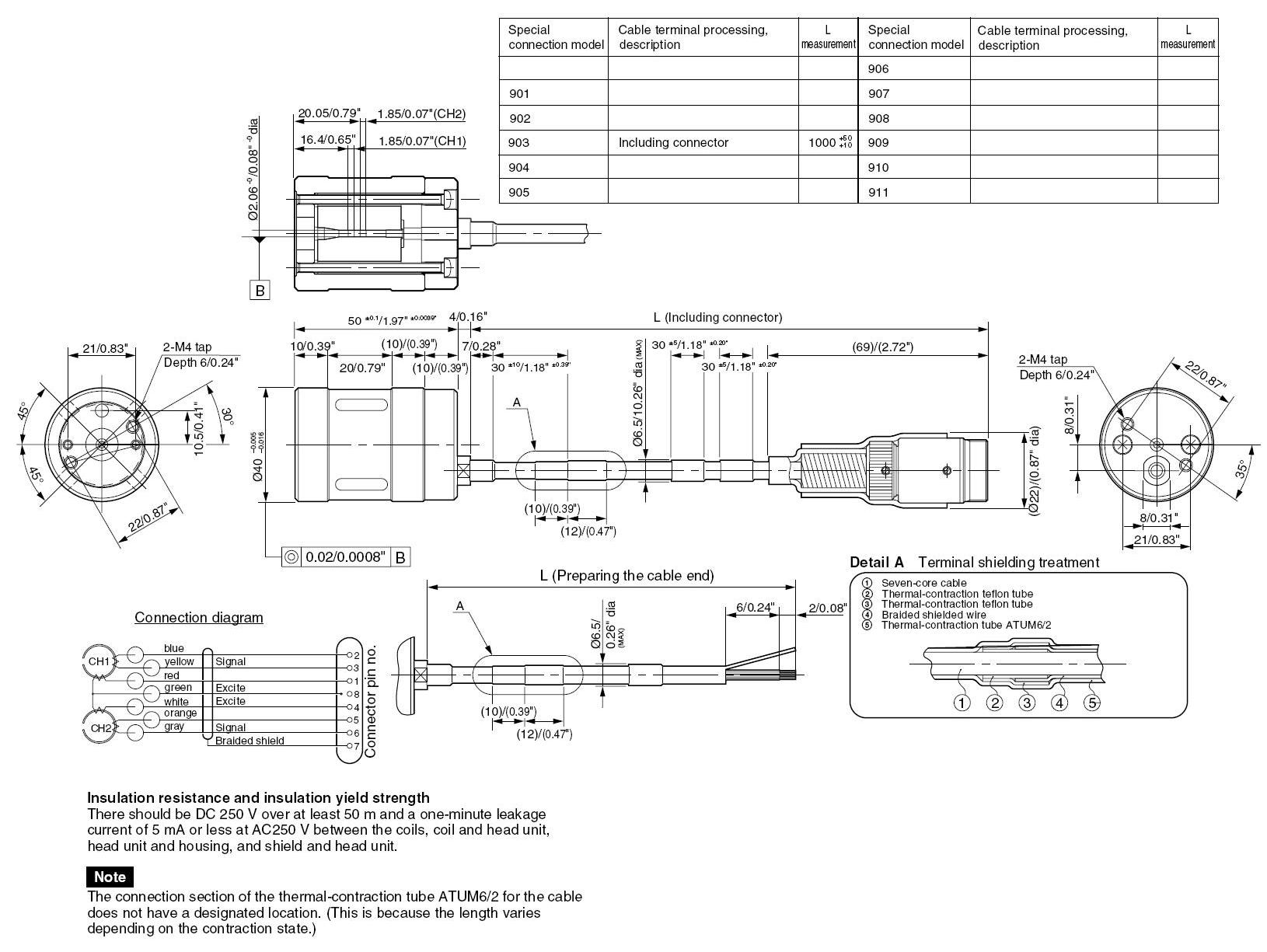 MSS976R磁柵尺