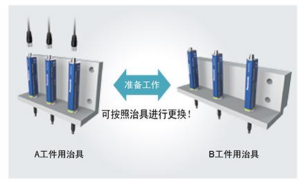 HG-S低測力位移傳感器