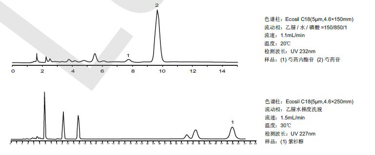 Ecosil C18 反相液相色譜柱
