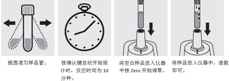 水體中氰化物快速檢測解決方案