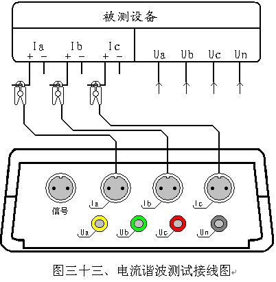 三相相位矢量分析仪
