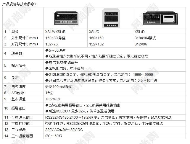 XSL系列巡回检测仪表XSL/A