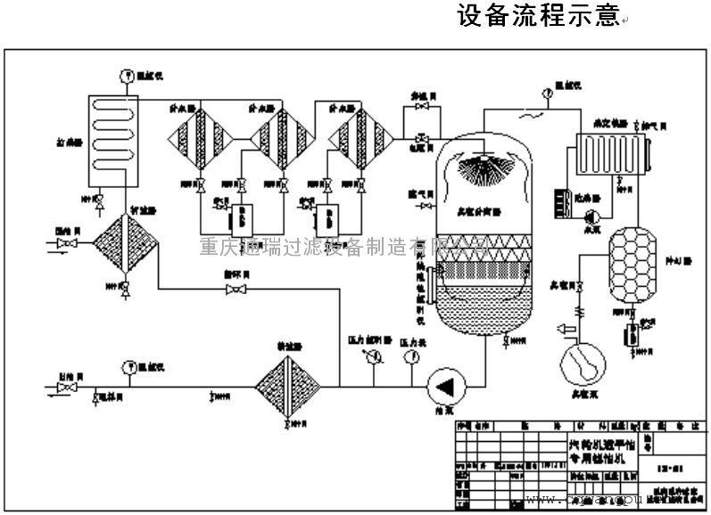 通瑞ZJC-10汽輪機油高效真空濾油機(破乳化脫水除雜)