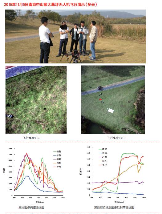 GaiaSky-mini 高光谱成像系统