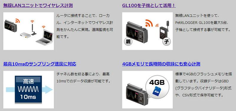 日本圖技GL840