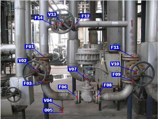 LDAR泄漏检测仪让石化区更安全