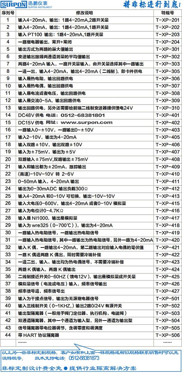 稱重數顯儀,蘇州迅鵬WPB3