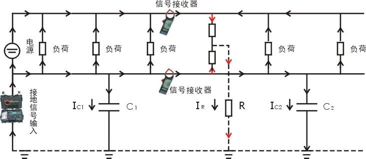 浅析接地混线故障查找仪特点及技术指标